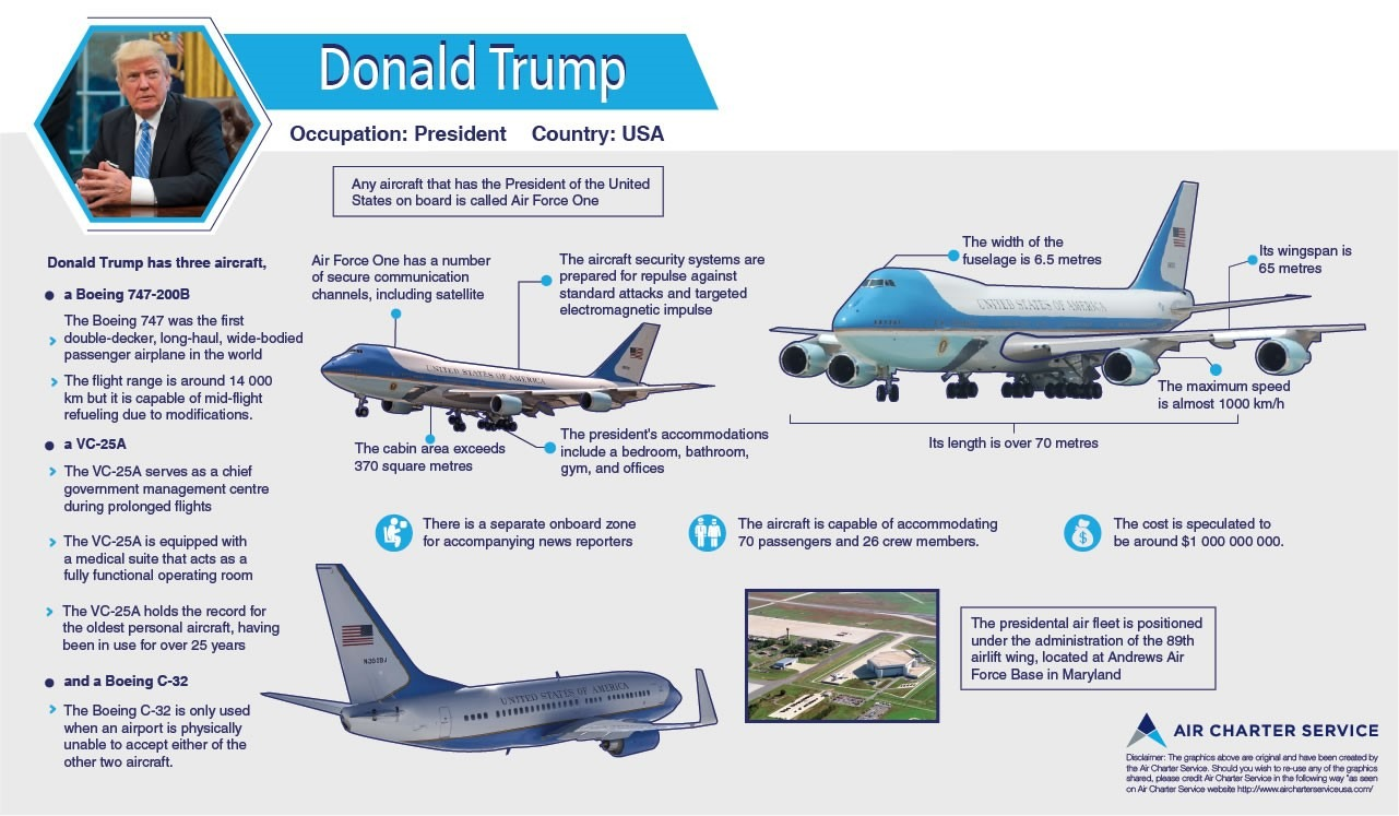 Donald Trump's Aircraft - Pre-Owned Private Jets